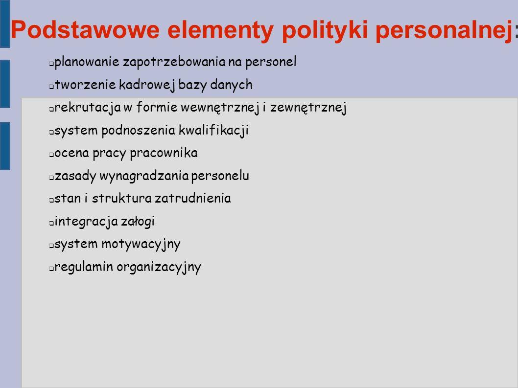 Podstawowe elementy polityki personalnej: planowanie zapotrzebowania na personel tworzenie kadrowej bazy danych rekrutacja w formie wewnętrznej i zewn