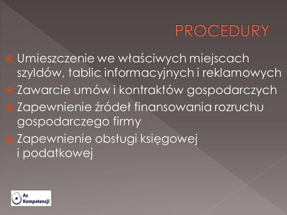 Umieszczenie we właściwych miejscach szyldów, tablic informacyjnych i reklamowych Zawarcie umów i kontraktów gospodarczych Zapewnienie źródeł finansow