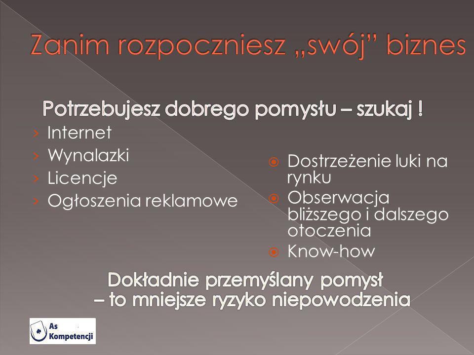 I.Analiza zewnętrzna – określenie szans i zagrożeń II.
