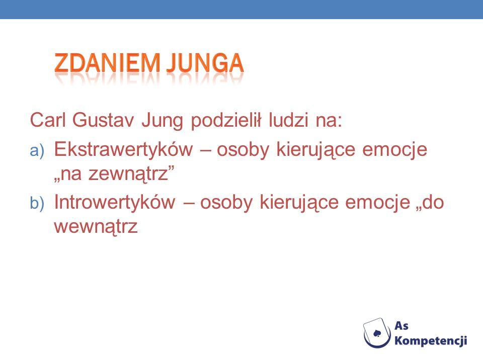 Carl Gustav Jung podzielił ludzi na: a) Ekstrawertyków – osoby kierujące emocje na zewnątrz b) Introwertyków – osoby kierujące emocje do wewnątrz