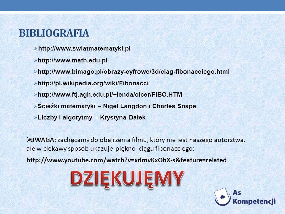 BIBLIOGRAFIA http://www.swiatmatematyki.pl http://www.math.edu.pl http://www.bimago.pl/obrazy-cyfrowe/3d/ciag-fibonacciego.html http://pl.wikipedia.org/wiki/Fibonacci http://www.ftj.agh.edu.pl/~lenda/cicer/FIBO.HTM Ścieżki matematyki – Nigel Langdon i Charles Snape Liczby i algorytmy – Krystyna Dałek UWAGA: zachęcamy do obejrzenia filmu, który nie jest naszego autorstwa, ale w ciekawy sposób ukazuje piękno ciągu fibonacciego: http://www.youtube.com/watch?v=xdmvKxObX-s&feature=related