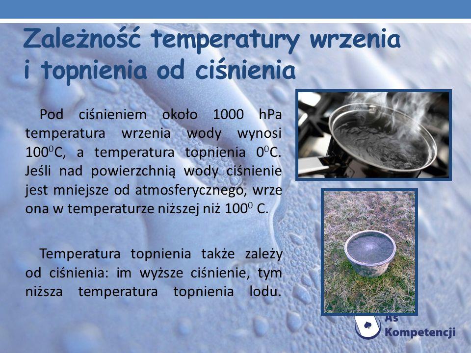 Zależność temperatury wrzenia i topnienia od ciśnienia Pod ciśnieniem około 1000 hPa temperatura wrzenia wody wynosi 100 0 C, a temperatura topnienia