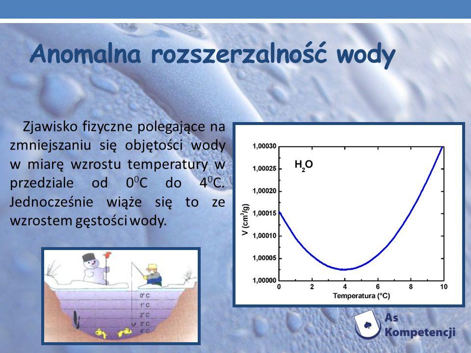 Anomalna rozszerzalność wody Zjawisko fizyczne polegające na zmniejszaniu się objętości wody w miarę wzrostu temperatury w przedziale od 0 0 C do 4 0
