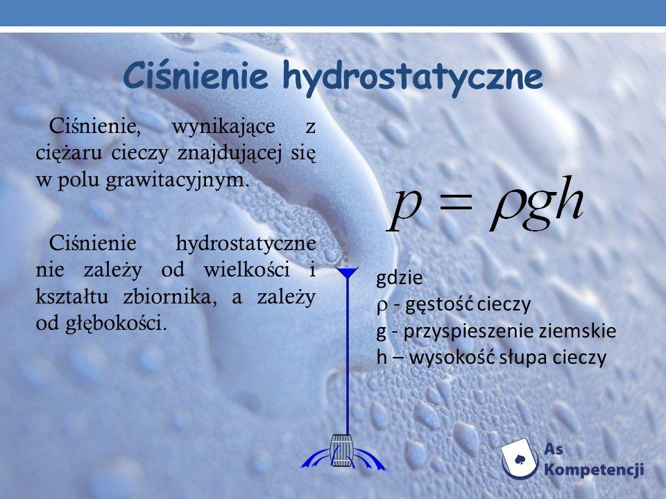 Ciśnienie hydrostatyczne Ci ś nienie, wynikaj ą ce z ci ęż aru cieczy znajduj ą cej si ę w polu grawitacyjnym. Ci ś nienie hydrostatyczne nie zale ż y