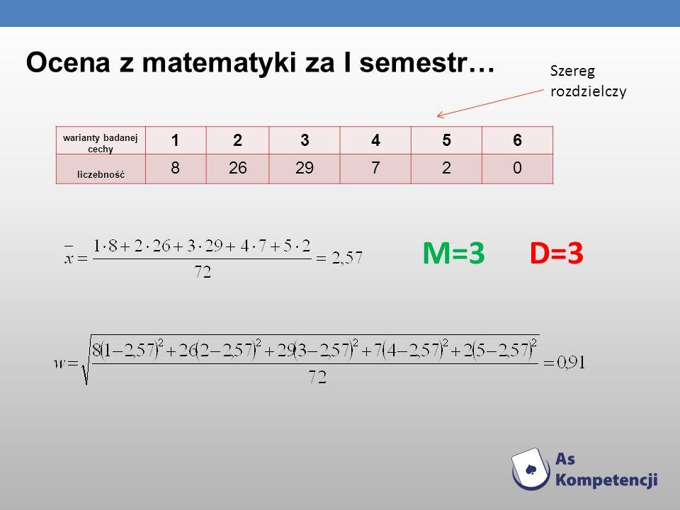 Ocena z matematyki za I semestr… warianty badanej cechy 123456 liczebność 82629720 Szereg rozdzielczy M=3D=3