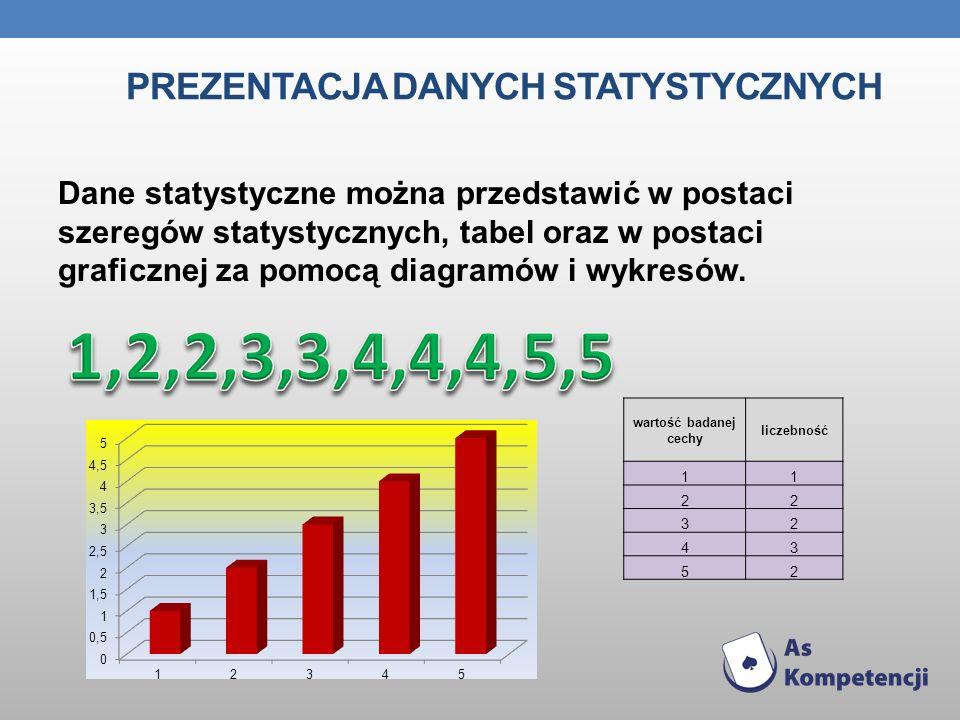 PREZENTACJA DANYCH STATYSTYCZNYCH Dane statystyczne można przedstawić w postaci szeregów statystycznych, tabel oraz w postaci graficznej za pomocą dia