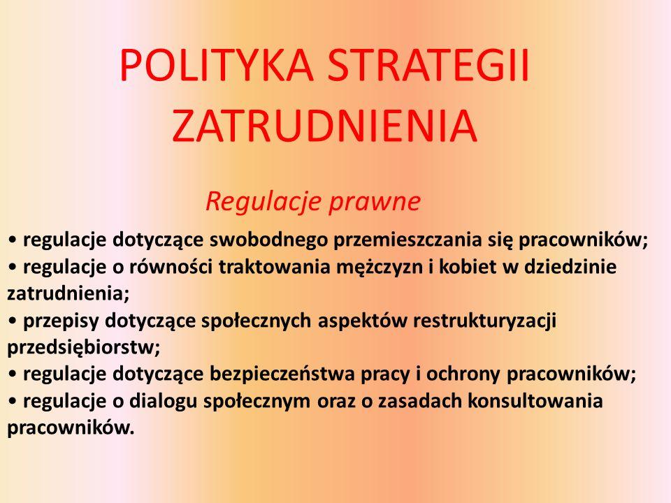 POLITYKA STRATEGII ZATRUDNIENIA Regulacje prawne regulacje dotyczące swobodnego przemieszczania się pracowników; regulacje o równości traktowania mężczyzn i kobiet w dziedzinie zatrudnienia; przepisy dotyczące społecznych aspektów restrukturyzacji przedsiębiorstw; regulacje dotyczące bezpieczeństwa pracy i ochrony pracowników; regulacje o dialogu społecznym oraz o zasadach konsultowania pracowników.