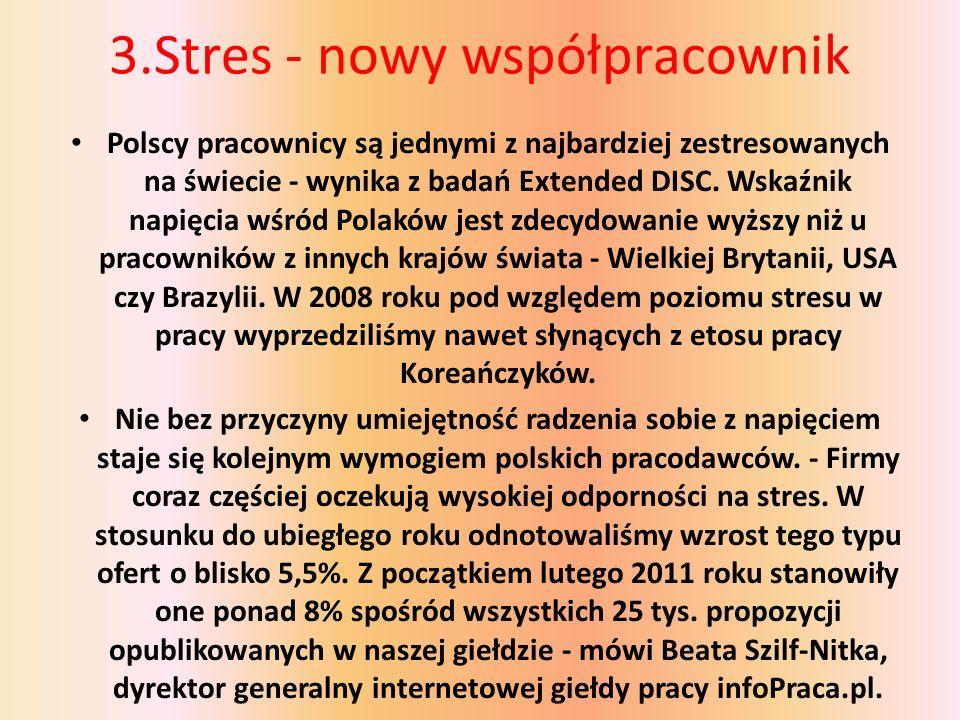 3.Stres - nowy współpracownik Polscy pracownicy są jednymi z najbardziej zestresowanych na świecie - wynika z badań Extended DISC.
