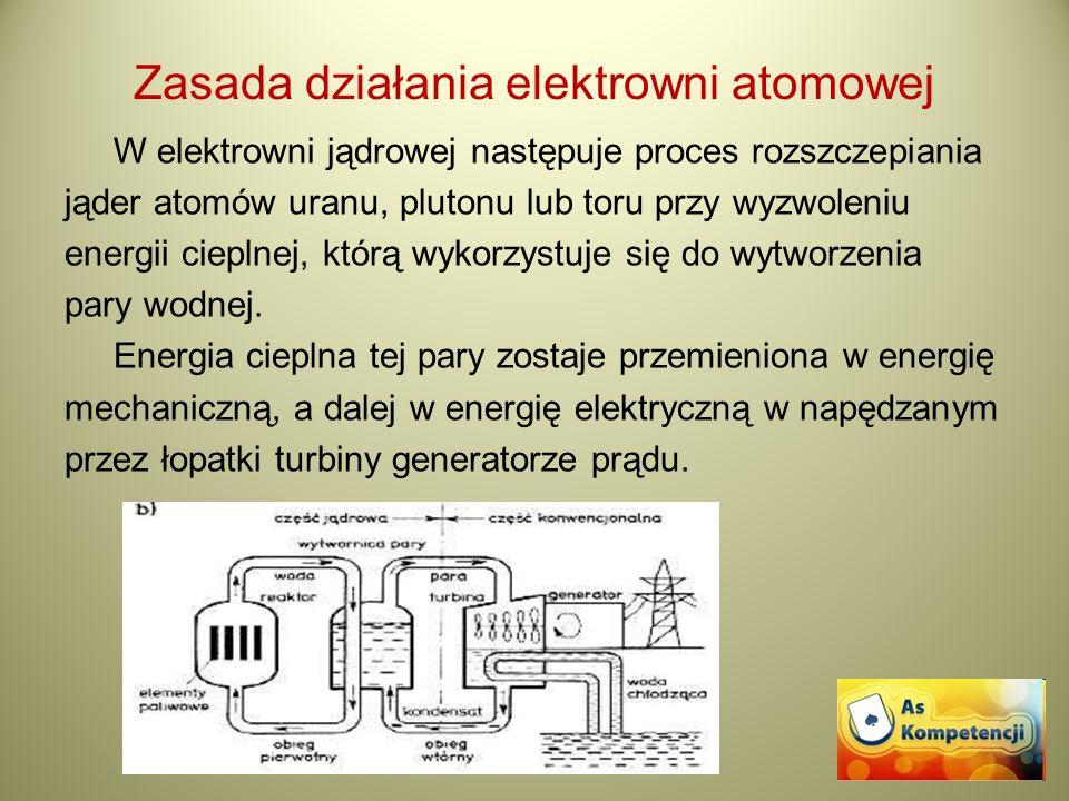 Zasada działania elektrowni atomowej W elektrowni jądrowej następuje proces rozszczepiania jąder atomów uranu, plutonu lub toru przy wyzwoleniu energi