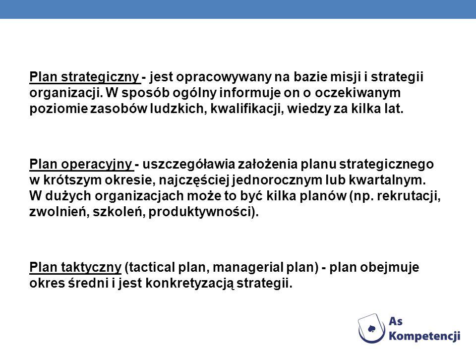 Plan strategiczny - jest opracowywany na bazie misji i strategii organizacji. W sposób ogólny informuje on o oczekiwanym poziomie zasobów ludzkich, kw