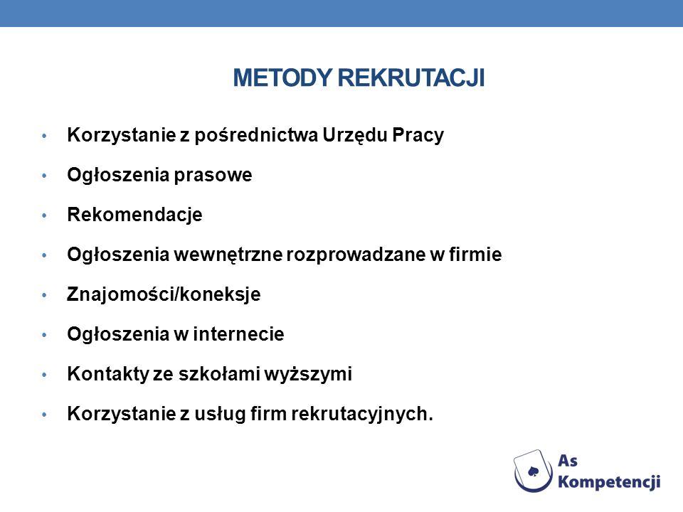 METODY REKRUTACJI Korzystanie z pośrednictwa Urzędu Pracy Ogłoszenia prasowe Rekomendacje Ogłoszenia wewnętrzne rozprowadzane w firmie Znajomości/kone