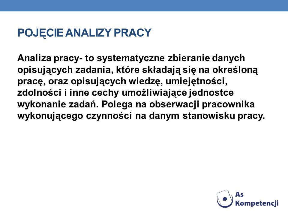 POJĘCIE ANALIZY PRACY Analiza pracy- to systematyczne zbieranie danych opisujących zadania, które składają się na określoną pracę, oraz opisujących wi