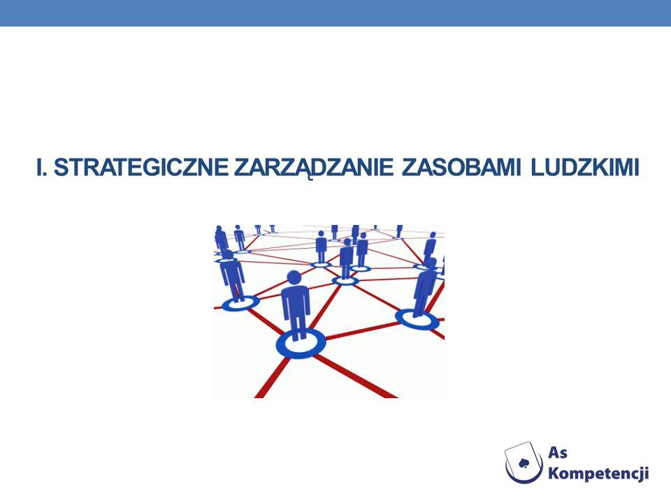 Zarządzanie personelem powinno odbywać się w ścisłym powiązaniu z formułowaniem strategii organizacji.