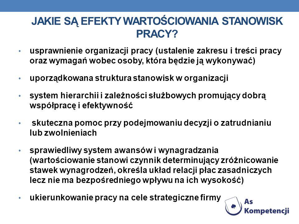 JAKIE SĄ EFEKTY WARTOŚCIOWANIA STANOWISK PRACY? usprawnienie organizacji pracy (ustalenie zakresu i treści pracy oraz wymagań wobec osoby, która będzi