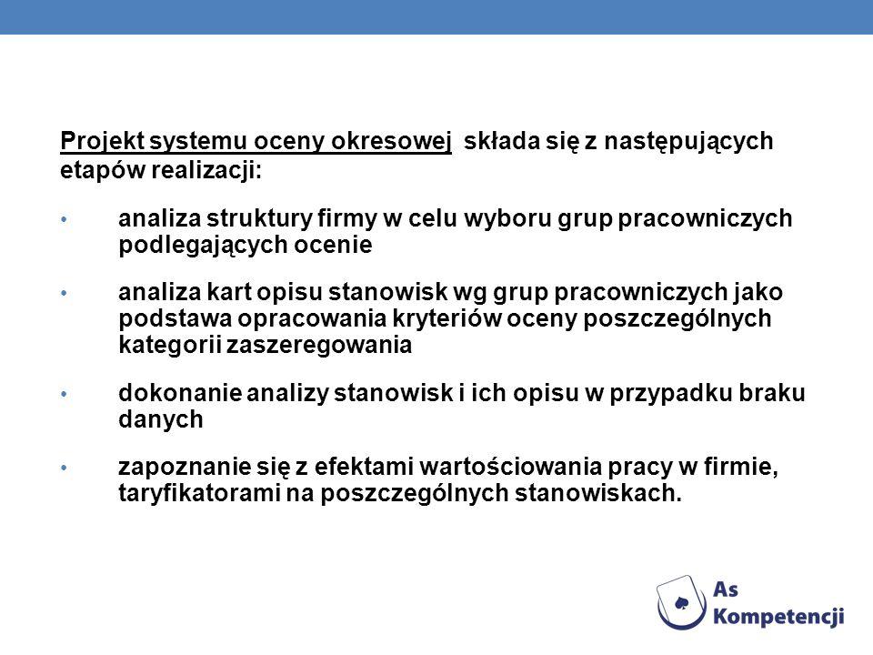 Projekt systemu oceny okresowej składa się z następujących etapów realizacji: analiza struktury firmy w celu wyboru grup pracowniczych podlegających o
