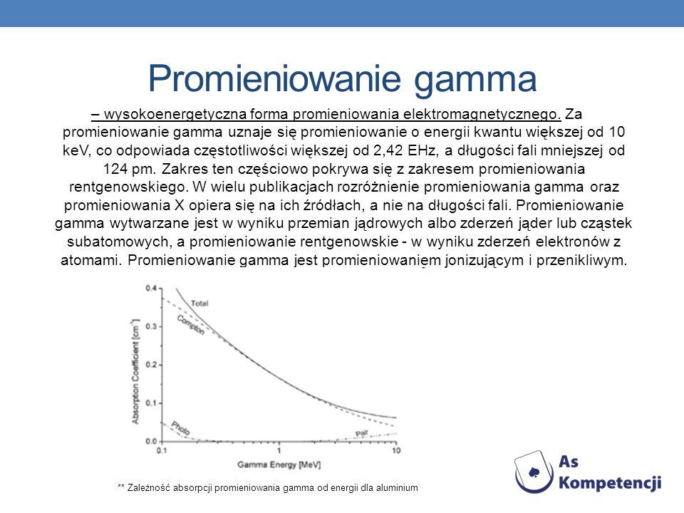 Promieniowanie gamma – wysokoenergetyczna forma promieniowania elektromagnetycznego.