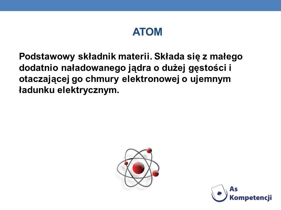 ATOM Podstawowy składnik materii.