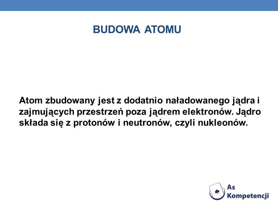 BUDOWA ATOMU Atom zbudowany jest z dodatnio naładowanego jądra i zajmujących przestrzeń poza jądrem elektronów.