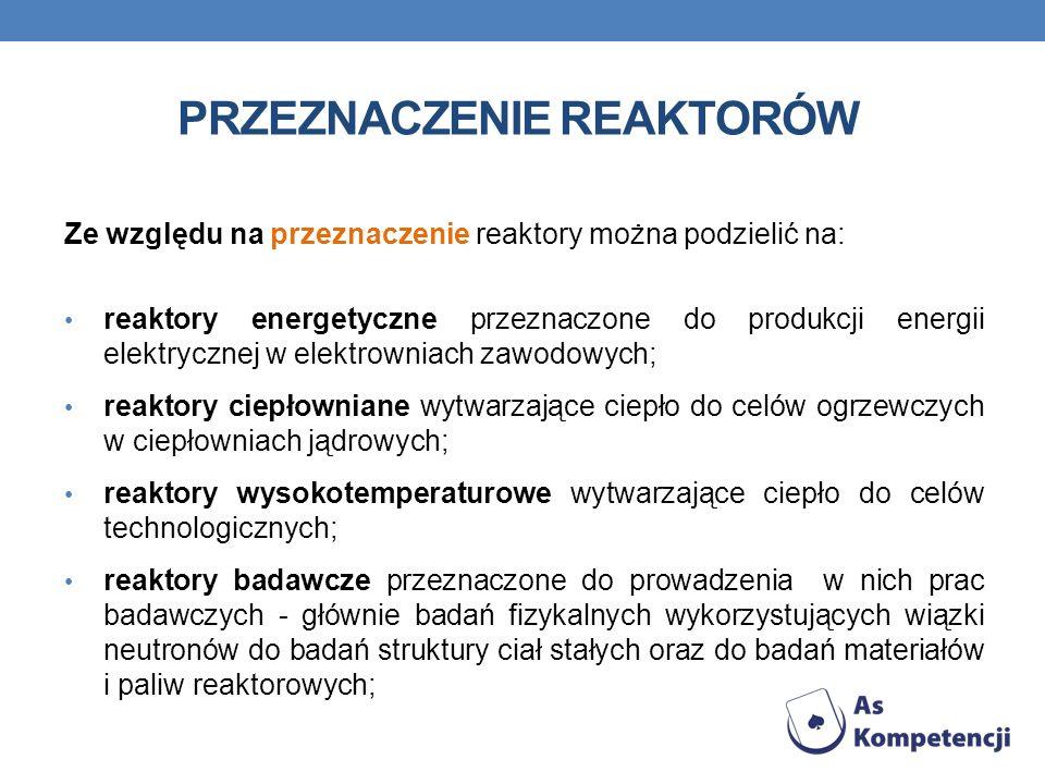 PRZEZNACZENIE REAKTORÓW Ze względu na przeznaczenie reaktory można podzielić na: reaktory energetyczne przeznaczone do produkcji energii elektrycznej w elektrowniach zawodowych; reaktory ciepłowniane wytwarzające ciepło do celów ogrzewczych w ciepłowniach jądrowych; reaktory wysokotemperaturowe wytwarzające ciepło do celów technologicznych; reaktory badawcze przeznaczone do prowadzenia w nich prac badawczych - głównie badań fizykalnych wykorzystujących wiązki neutronów do badań struktury ciał stałych oraz do badań materiałów i paliw reaktorowych;