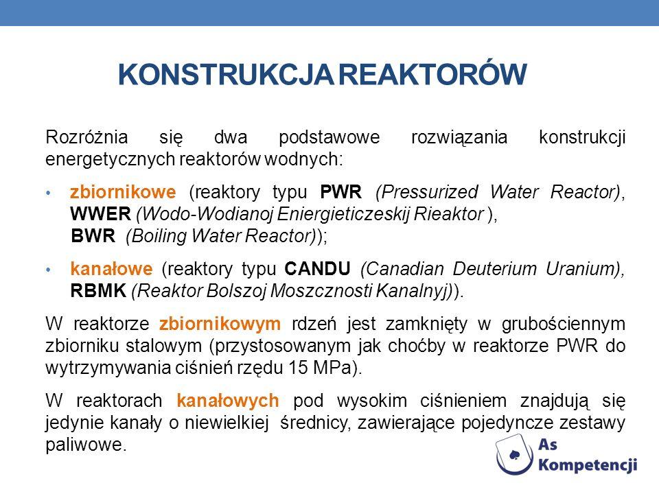 KONSTRUKCJA REAKTORÓW Rozróżnia się dwa podstawowe rozwiązania konstrukcji energetycznych reaktorów wodnych: zbiornikowe (reaktory typu PWR (Pressurized Water Reactor), WWER (Wodo-Wodianoj Eniergieticzeskij Rieaktor ), BWR (Boiling Water Reactor)); kanałowe (reaktory typu CANDU (Canadian Deuterium Uranium), RBMK (Reaktor Bolszoj Moszcznosti Kanalnyj)).