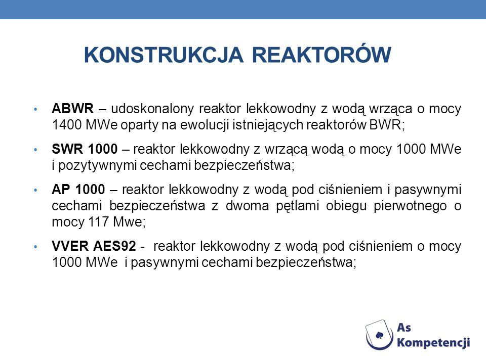 KONSTRUKCJA REAKTORÓW ABWR – udoskonalony reaktor lekkowodny z wodą wrząca o mocy 1400 MWe oparty na ewolucji istniejących reaktorów BWR; SWR 1000 – reaktor lekkowodny z wrzącą wodą o mocy 1000 MWe i pozytywnymi cechami bezpieczeństwa; AP 1000 – reaktor lekkowodny z wodą pod ciśnieniem i pasywnymi cechami bezpieczeństwa z dwoma pętlami obiegu pierwotnego o mocy 117 Mwe; VVER AES92 - reaktor lekkowodny z wodą pod ciśnieniem o mocy 1000 MWe i pasywnymi cechami bezpieczeństwa;