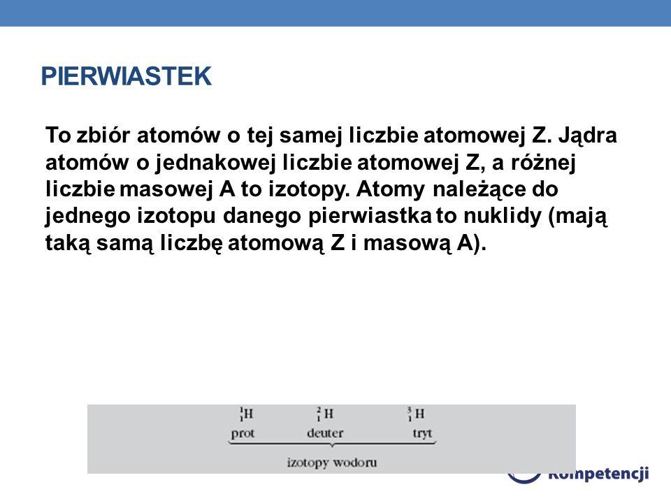 PIERWIASTEK To zbiór atomów o tej samej liczbie atomowej Z.