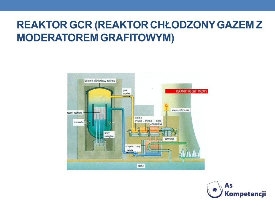 REAKTOR GCR (REAKTOR CHŁODZONY GAZEM Z MODERATOREM GRAFITOWYM)