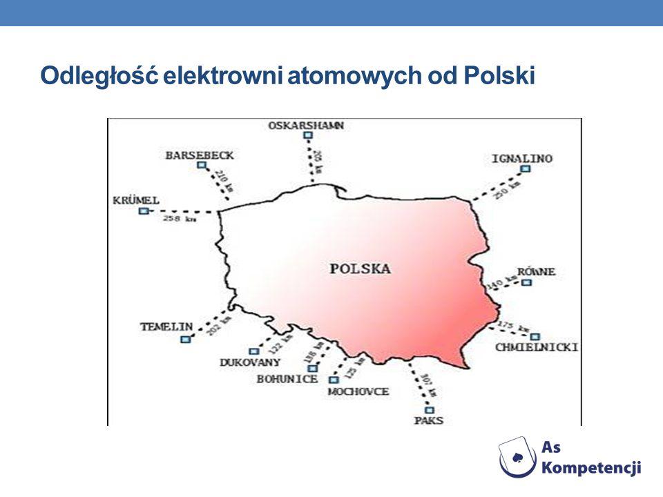 Odległość elektrowni atomowych od Polski