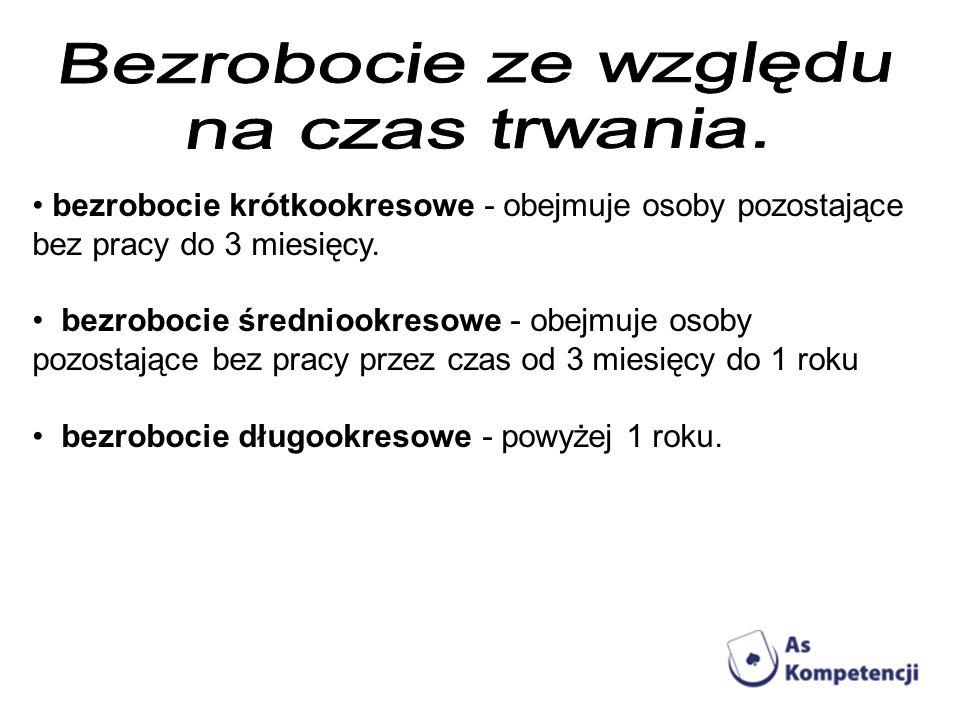 Dane personalne Miejscowość, data Nazwa i adres firmy Zwrot grzecznościowy, np.