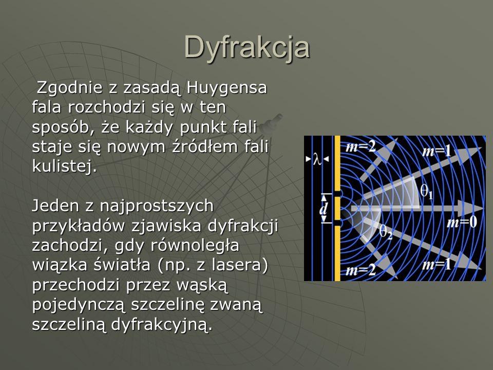 Dyfrakcja Zgodnie z zasadą Huygensa fala rozchodzi się w ten sposób, że każdy punkt fali staje się nowym źródłem fali kulistej. Jeden z najprostszych