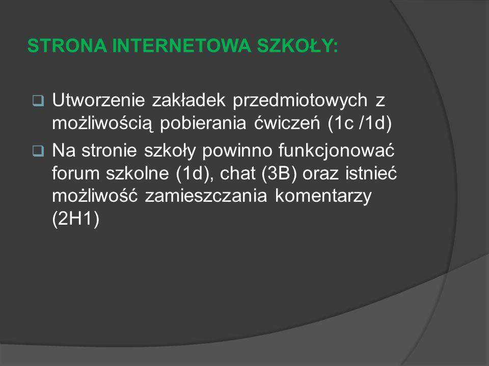 STRONA INTERNETOWA SZKOŁY: Utworzenie zakładek przedmiotowych z możliwością pobierania ćwiczeń (1c /1d) Na stronie szkoły powinno funkcjonować forum szkolne (1d), chat (3B) oraz istnieć możliwość zamieszczania komentarzy (2H1)