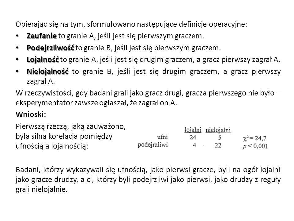 Aby odnieść to zachowanie do skali F, podzielono badanych na grupy o niskim (1,2 - 2,2), średnim (2,3 – 3,3) i wysokim (3,4-4,4) wyniku na skali F.