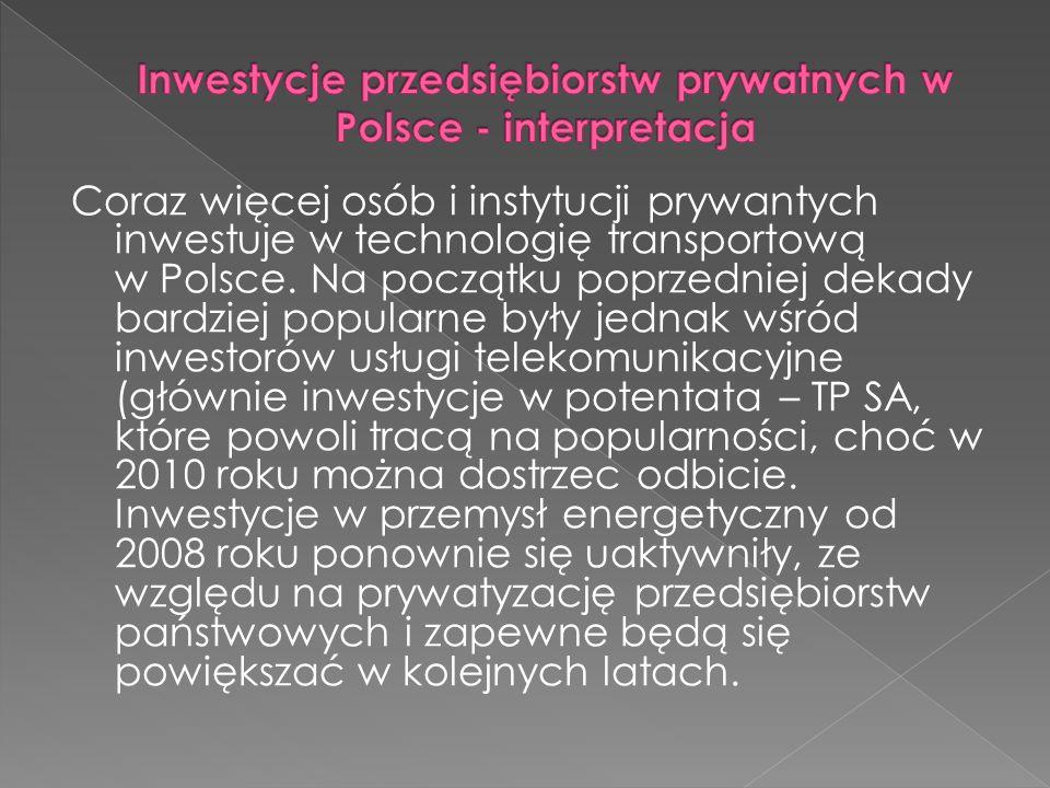 Coraz więcej osób i instytucji prywantych inwestuje w technologię transportową w Polsce.