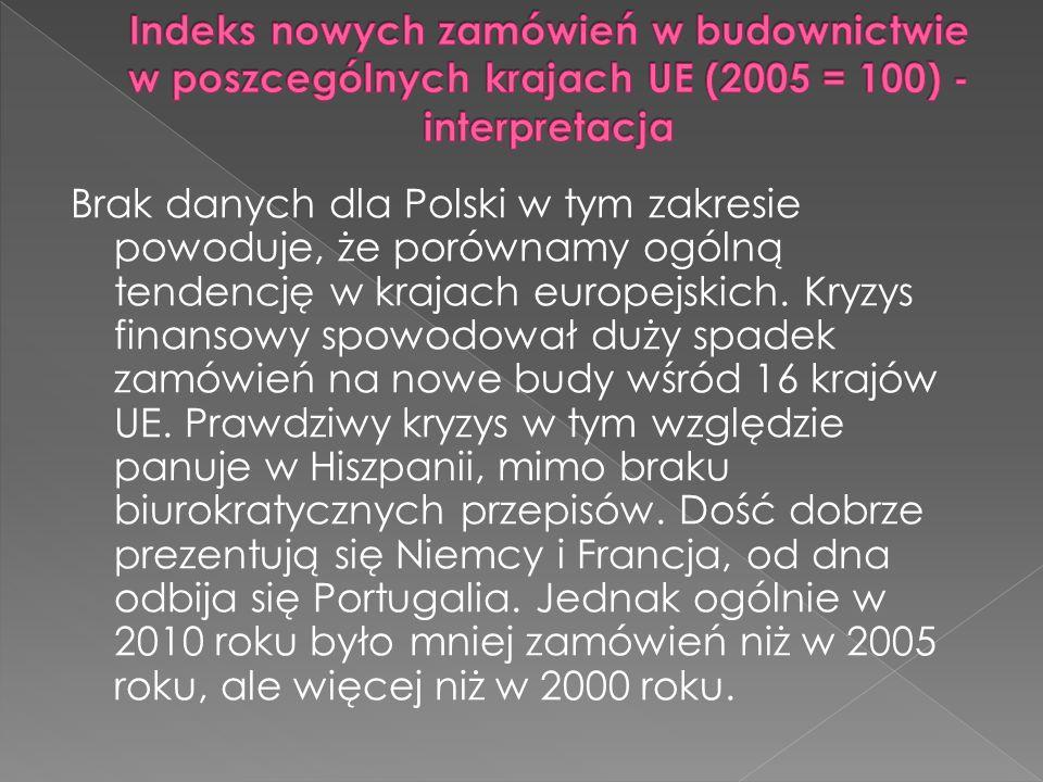 Brak danych dla Polski w tym zakresie powoduje, że porównamy ogólną tendencję w krajach europejskich.