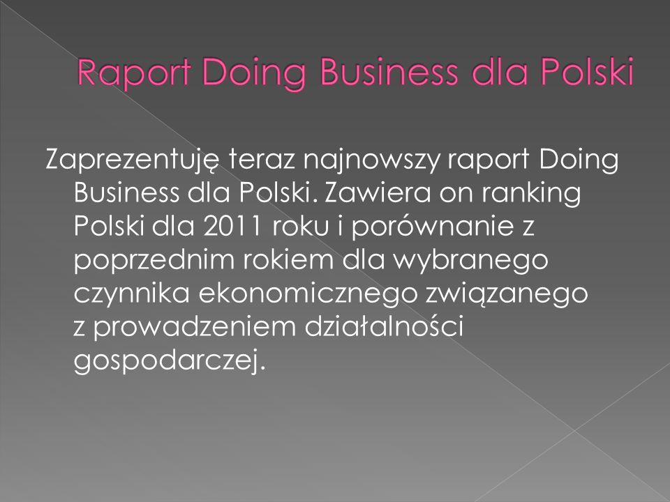 Zaprezentuję teraz najnowszy raport Doing Business dla Polski.