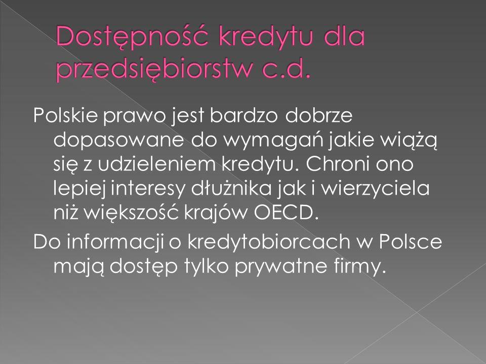 Polskie prawo jest bardzo dobrze dopasowane do wymagań jakie wiążą się z udzieleniem kredytu.