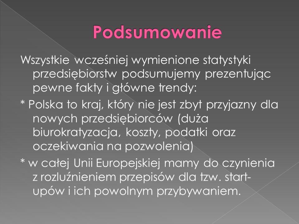 Wszystkie wcześniej wymienione statystyki przedsiębiorstw podsumujemy prezentując pewne fakty i główne trendy: * Polska to kraj, który nie jest zbyt przyjazny dla nowych przedsiębiorców (duża biurokratyzacja, koszty, podatki oraz oczekiwania na pozwolenia) * w całej Unii Europejskiej mamy do czynienia z rozluźnieniem przepisów dla tzw.