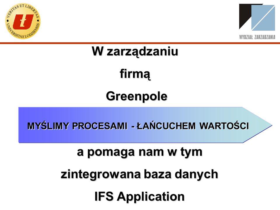 W zarządzaniu firmą Greenpole Greenpole MYŚLIMY PROCESAMI - ŁAŃCUCHEM WARTOŚCI a pomaga nam w tym zintegrowana baza danych IFS Application