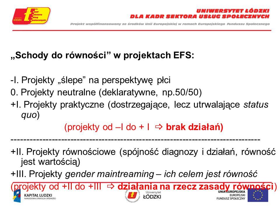 Schody do równości w projektach EFS: -I.Projekty ślepe na perspektywę płci 0.