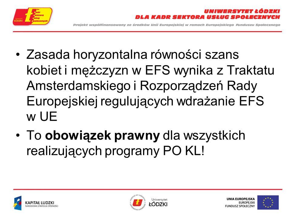 Zasada horyzontalna równości szans kobiet i mężczyzn w EFS wynika z Traktatu Amsterdamskiego i Rozporządzeń Rady Europejskiej regulujących wdrażanie EFS w UE To obowiązek prawny dla wszystkich realizujących programy PO KL!