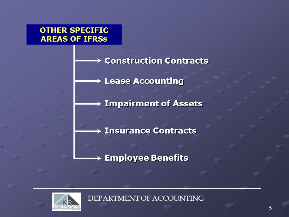 5 OTHER SPECIFIC AREAS OF IFRSs Construction Contracts Lease Accounting Impairment of Assets Insurance Contracts Employee Benefits DEPARTMENT OF ACCOU