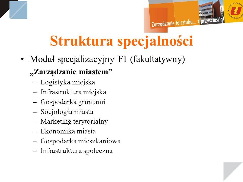 Struktura specjalności Moduł specjalizacyjny F1 (fakultatywny) Zarządzanie miastem –Logistyka miejska –Infrastruktura miejska –Gospodarka gruntami –So