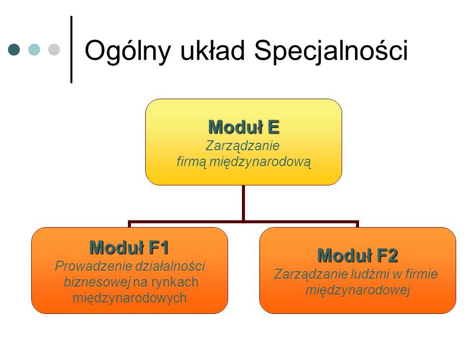 Ogólny układ Specjalności Moduł E Zarządzanie firmą międzynarodową Moduł F1 Prowadzenie działalności biznesowej na rynkach międzynarodowych Moduł F2 Z