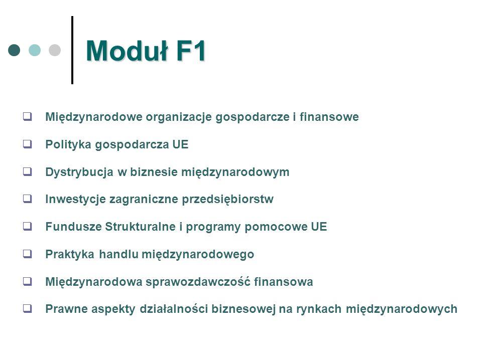 Moduł F1 Międzynarodowe organizacje gospodarcze i finansowe Polityka gospodarcza UE Dystrybucja w biznesie międzynarodowym Inwestycje zagraniczne prze