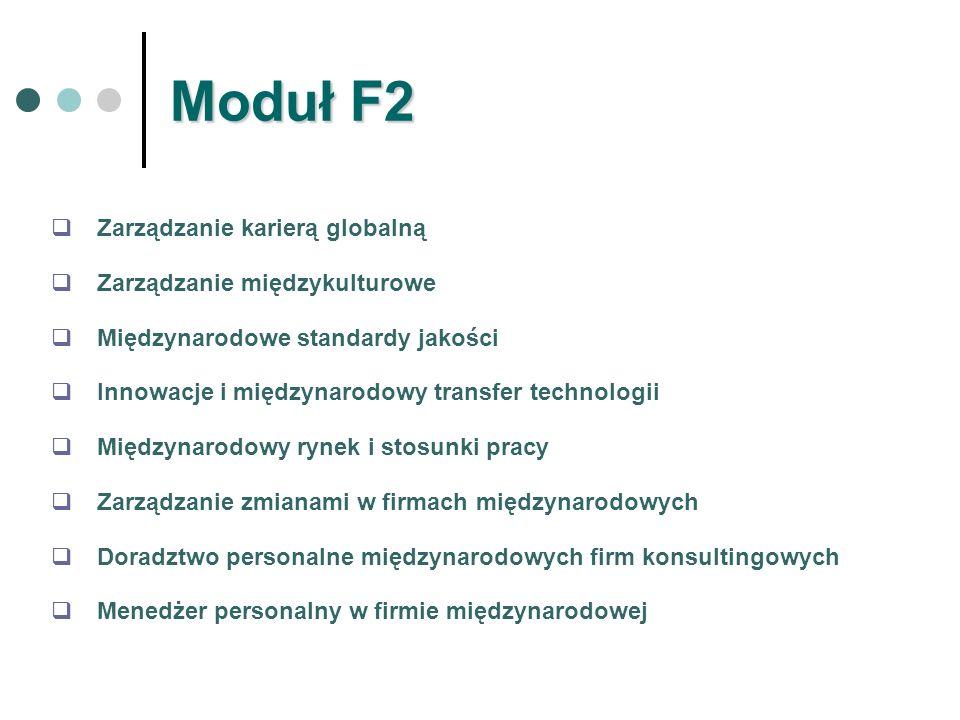 Moduł F2 Zarządzanie karierą globalną Zarządzanie międzykulturowe Międzynarodowe standardy jakości Innowacje i międzynarodowy transfer technologii Mię