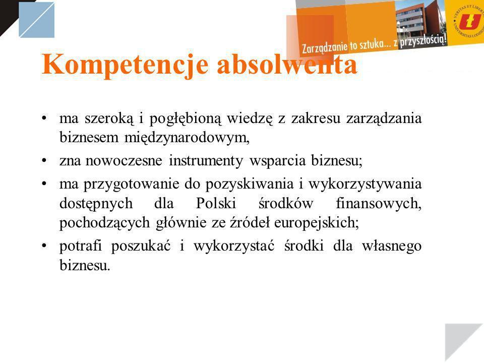 Kompetencje absolwenta ma szeroką i pogłębioną wiedzę z zakresu zarządzania biznesem międzynarodowym, zna nowoczesne instrumenty wsparcia biznesu; ma przygotowanie do pozyskiwania i wykorzystywania dostępnych dla Polski środków finansowych, pochodzących głównie ze źródeł europejskich; potrafi poszukać i wykorzystać środki dla własnego biznesu.