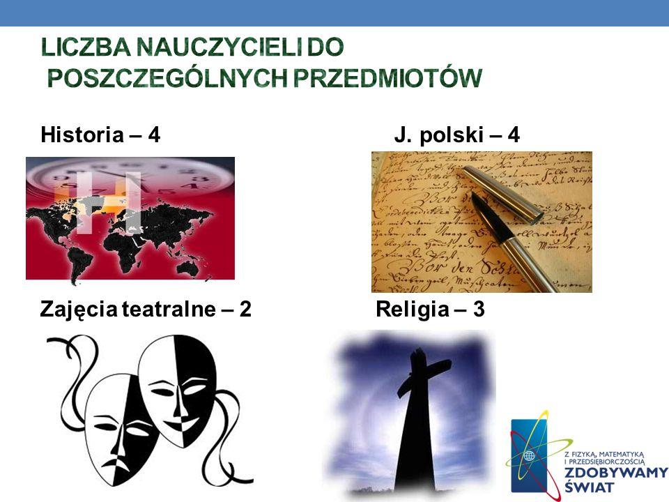Historia – 4 J. polski – 4 Zajęcia teatralne – 2 Religia – 3