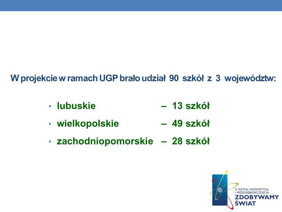 W projekcie w ramach UGP brało udział 90 szkół z 3 województw: lubuskie– 13 szkół wielkopolskie – 49 szkół zachodniopomorskie– 28 szkół