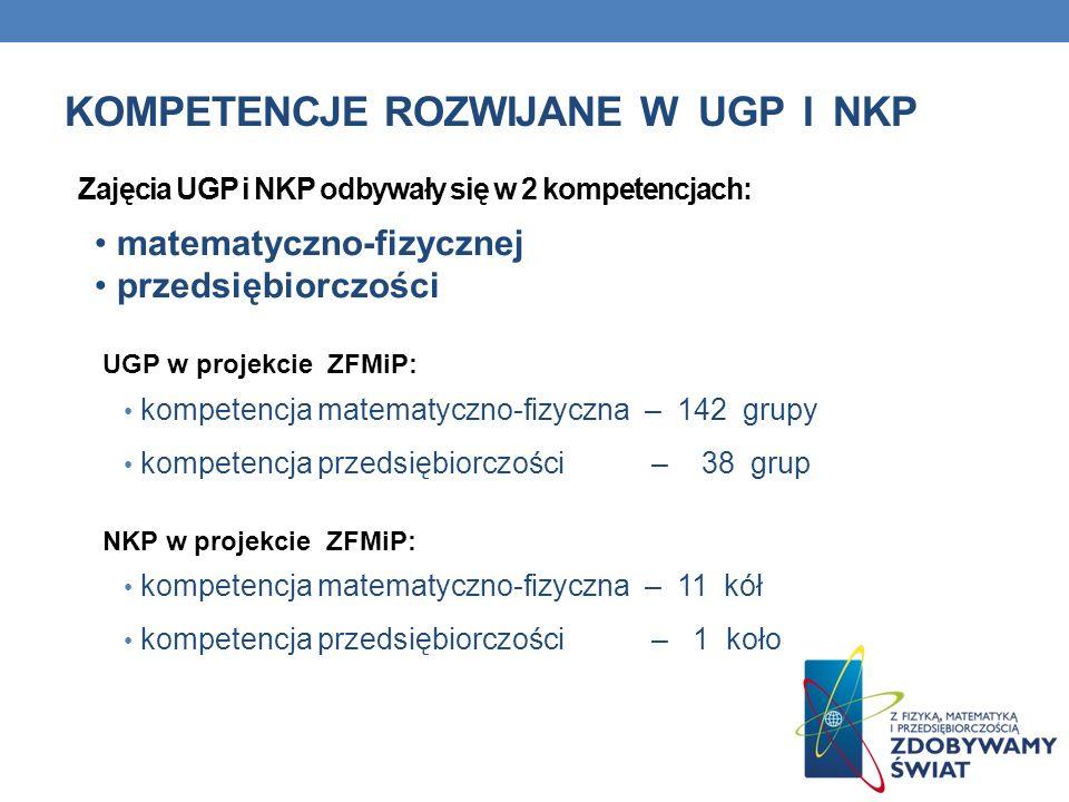 KOMPETENCJE ROZWIJANE W UGP I NKP Zajęcia UGP i NKP odbywały się w 2 kompetencjach: matematyczno-fizycznej przedsiębiorczości UGP w projekcie ZFMiP: k