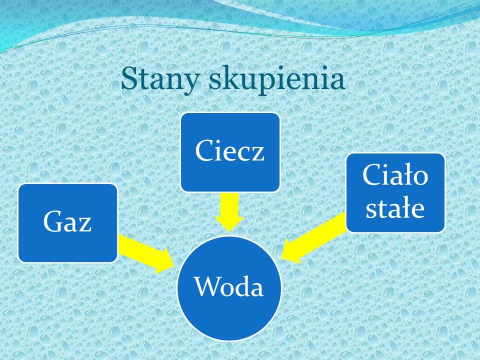 Stany skupienia Woda GazCiecz Ciało stałe